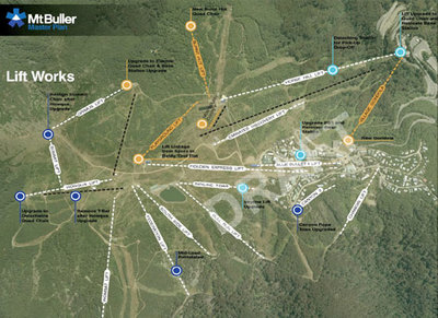 Mt. Buller lift update plan