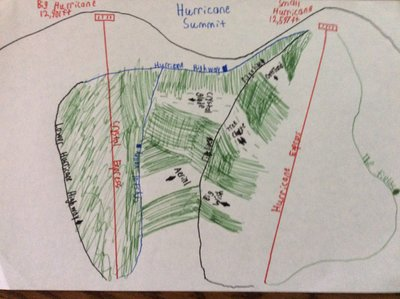 1st version of Hurricane Summit