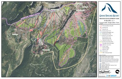 Grand Targhee master plan