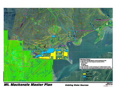 2003 Existing Water Sources Master Plan