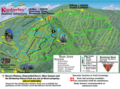 2005 Kimberley Summer Map