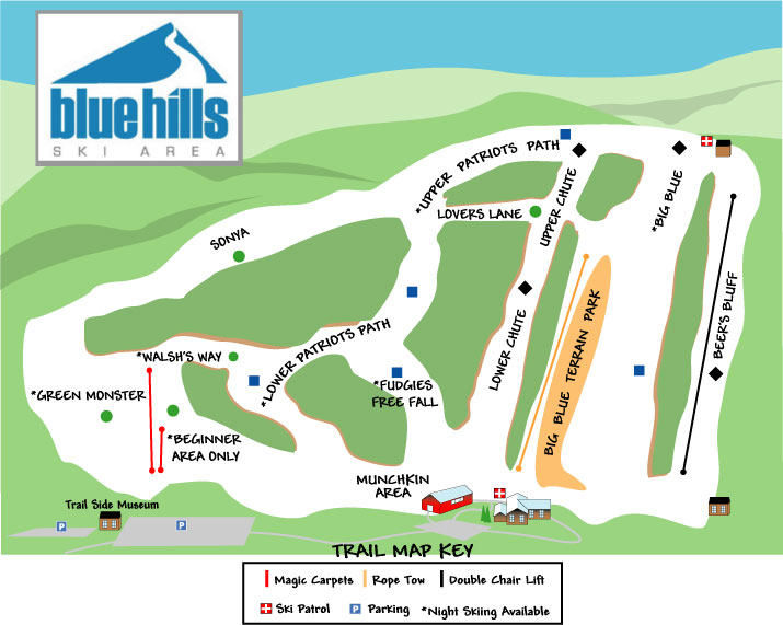 Blue Mountain Ski And Spa Packages
