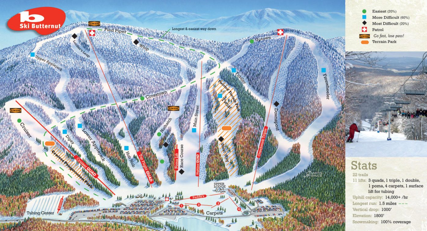 Ski Resorts New York