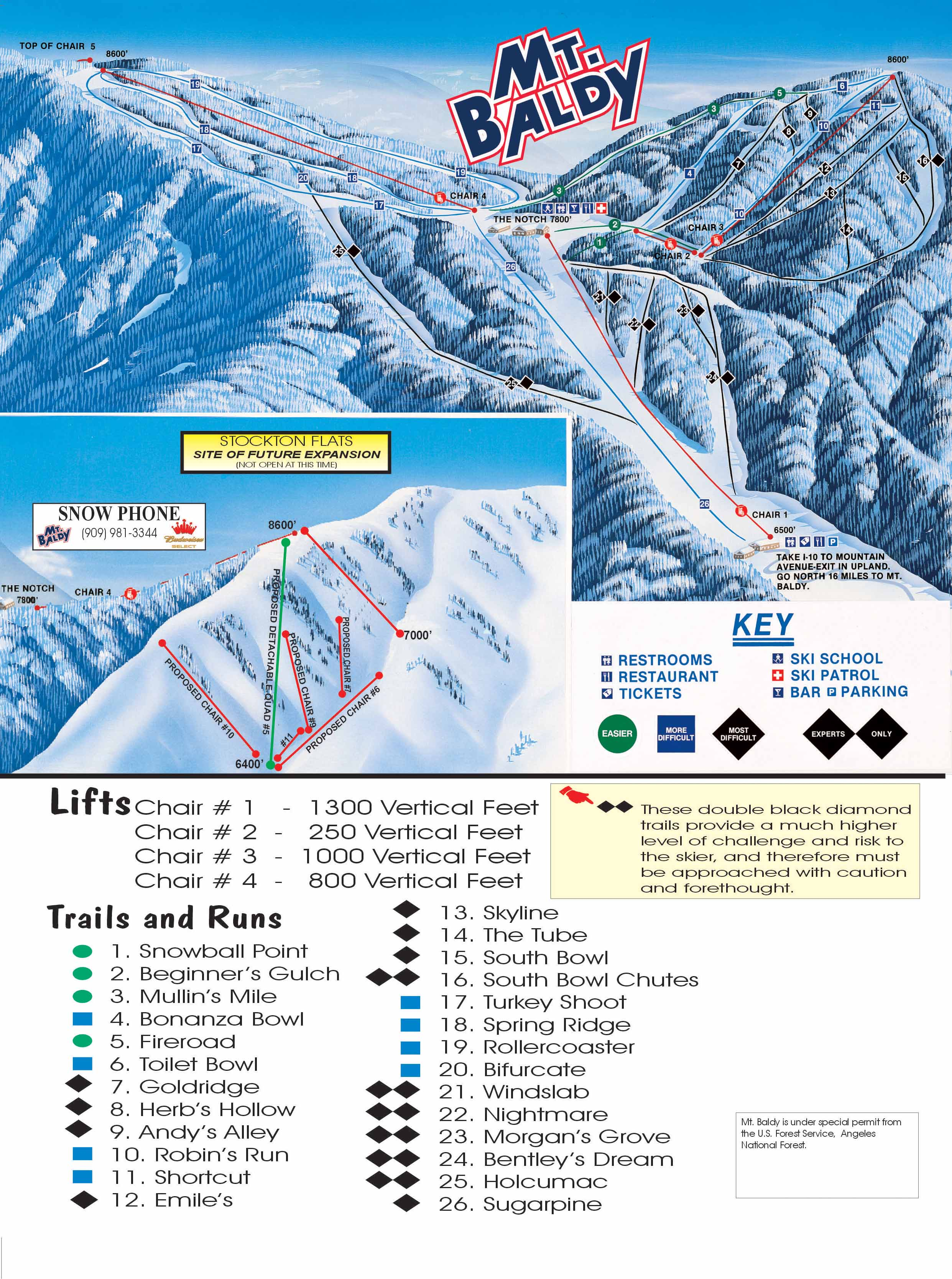 ski resort info, reviews and guides, snow reports, skiing and