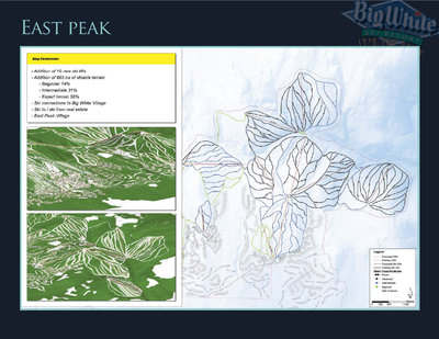 Big White Master Plan - East Peak