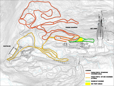 2007 Paralympic Ski Race Courses