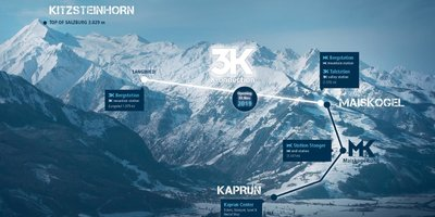 Map of the new lift linking the 2 previously separate ski areas in Kaprun. Opening 30th November 2019.