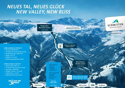 Map of new gondola under construction to link Zell am See with Ski Circus