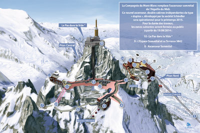 Map of the Aiguille du Midi complex